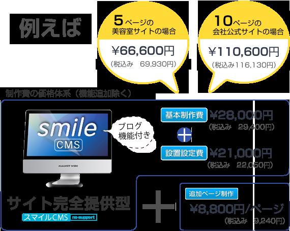 合計7ページのホームページ制作が7万円以下と激安!!!