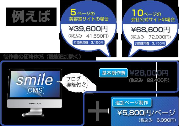 追加のページ制作費が5,800円と激安!!!