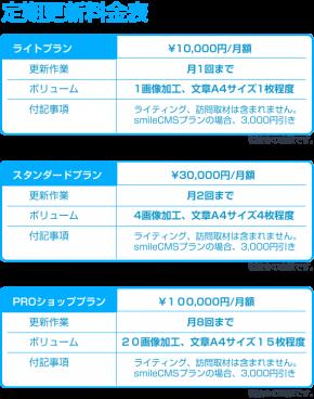 情報更新価格表